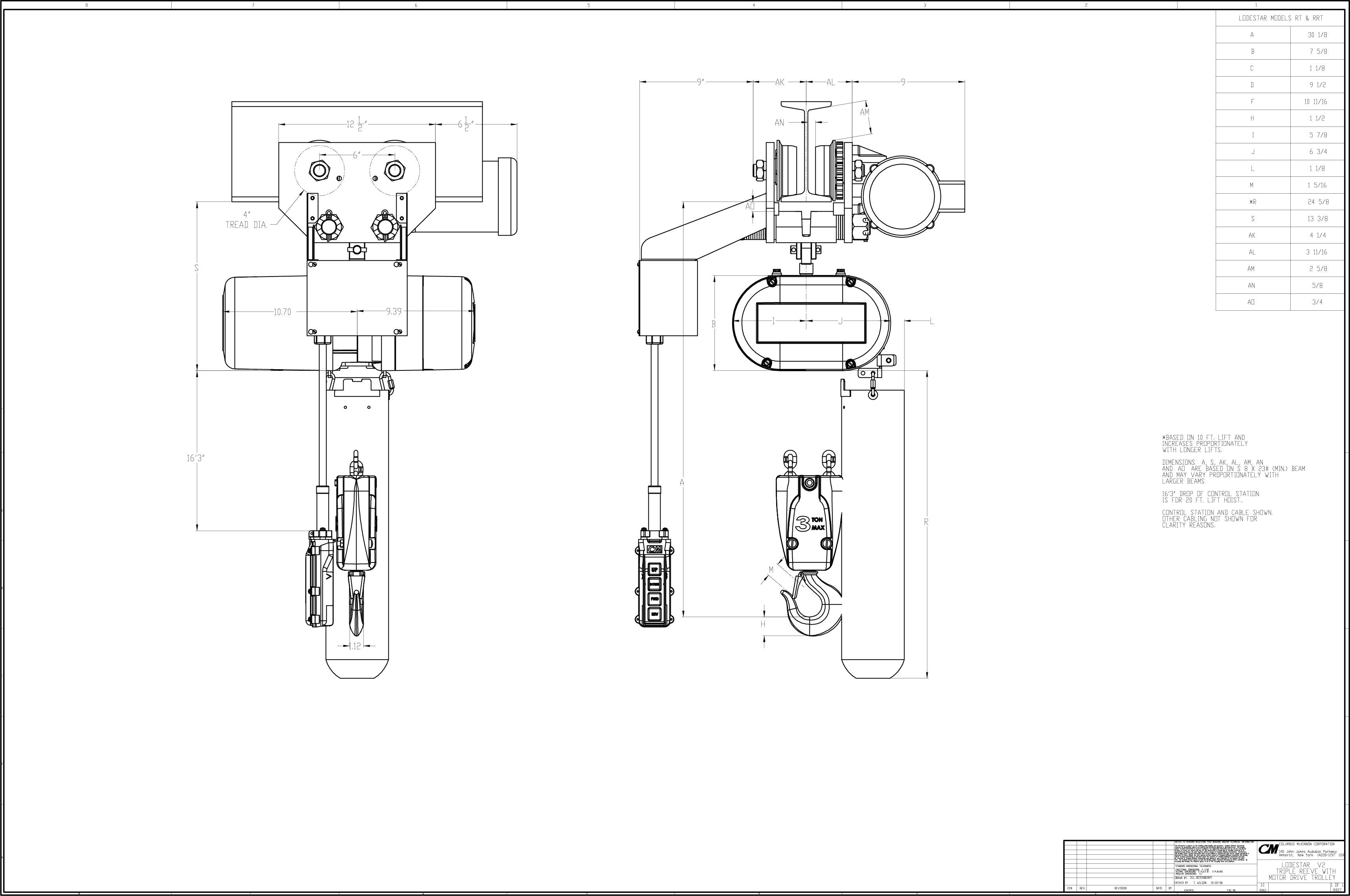 product code 9578  series 635 motor driven trolley on american crane  u0026 equipment corp
