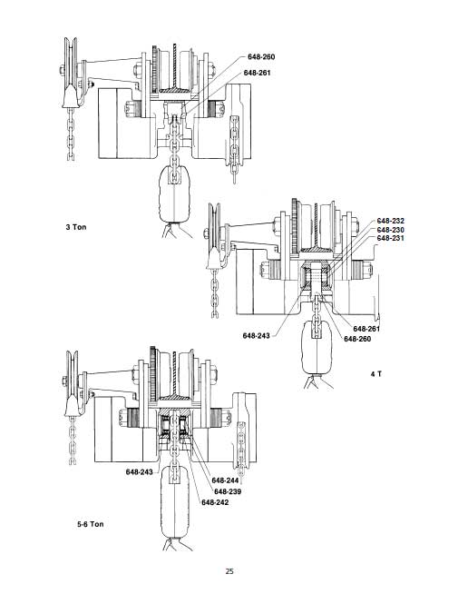 cm 5 ton series 648 cyclone low headroom trolley hoist parts list  product codes  4839  4872