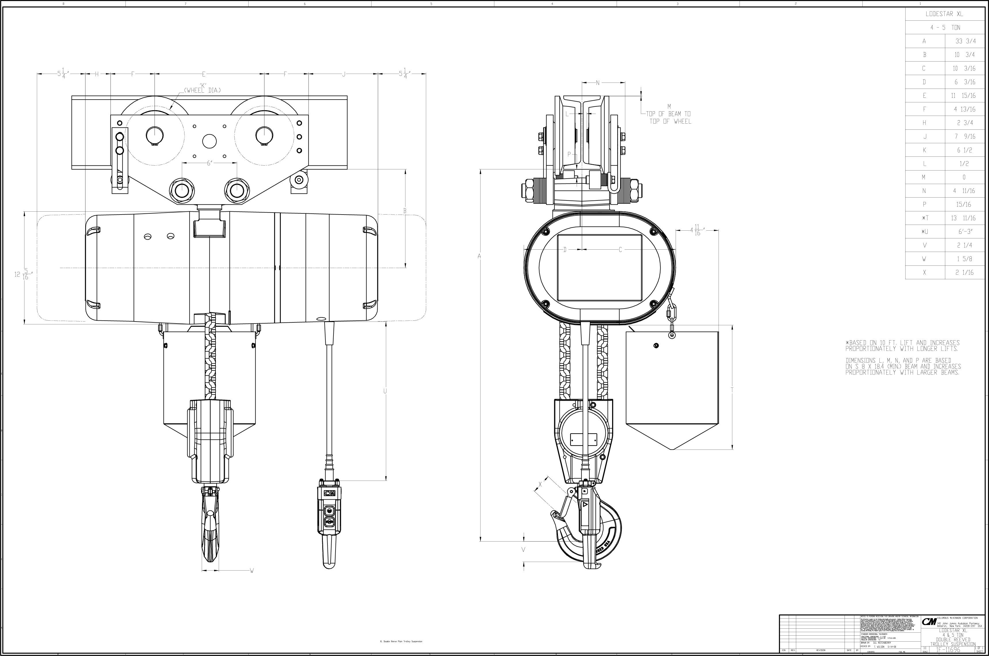 product code 5285p, cm lodestar xl electric chain hoist, 230 460 3product code 5285p, cm lodestar xl electric chain hoist, 230 460 3 60, plain trolley