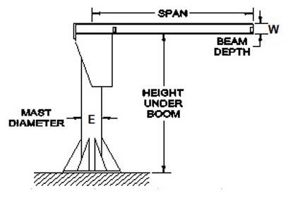 fs300 16 18 8170200 Reeving Diagram