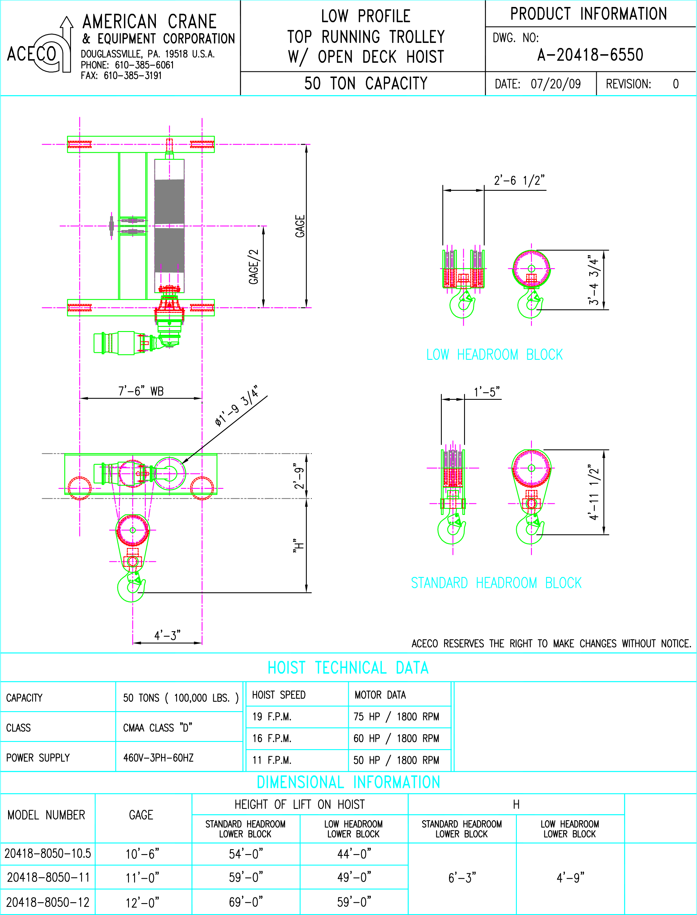 Product Code Lp5011 50 Ton Low Profile Class D Open