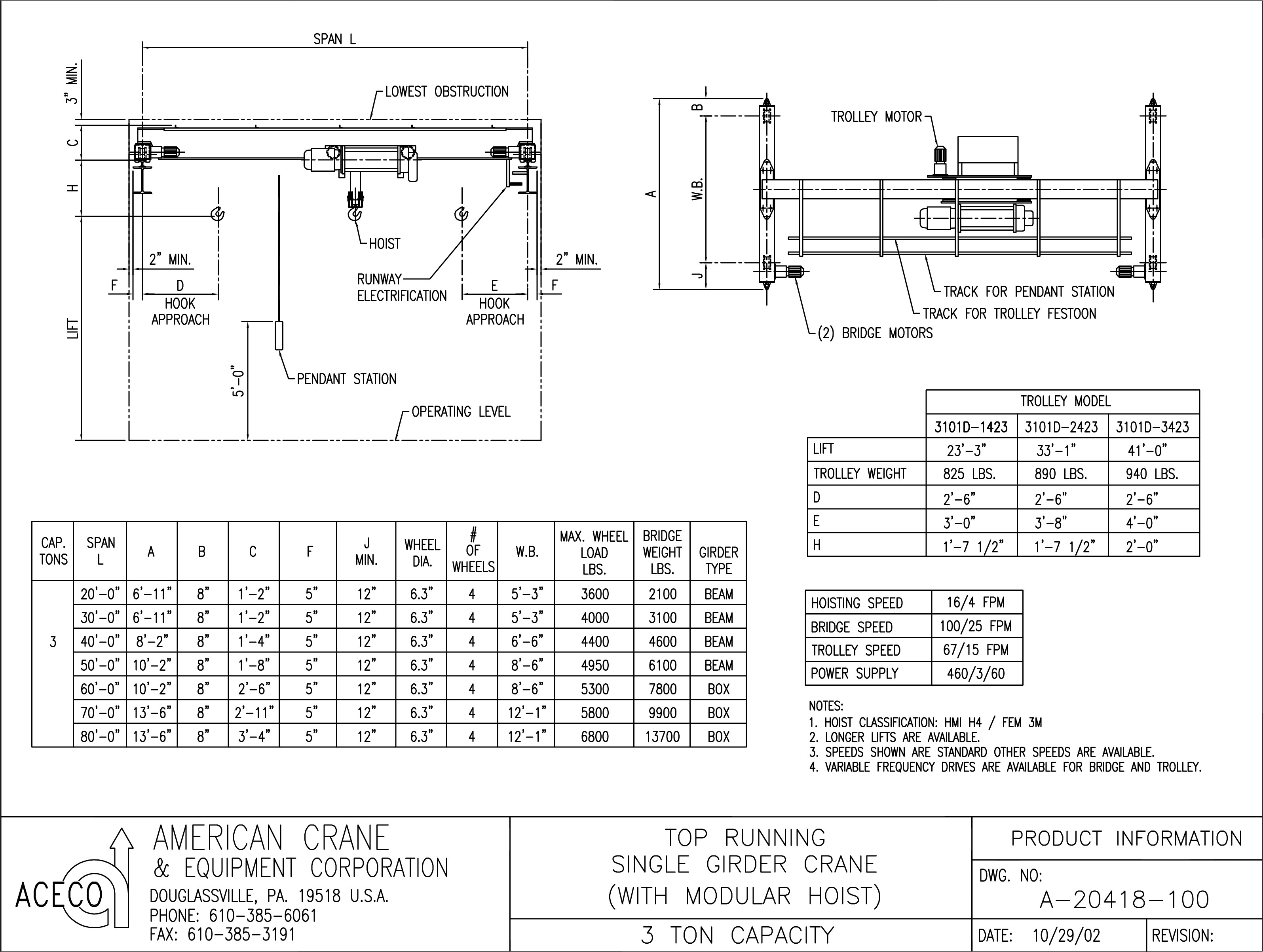 8 On Pendant Station Wiring Diagram Not Lossing Light Product Code Tr323 2 3 Ton Single Girder Top Running With Wire Rope Rh Store Americancrane Com Metal Halide Multiple Switch