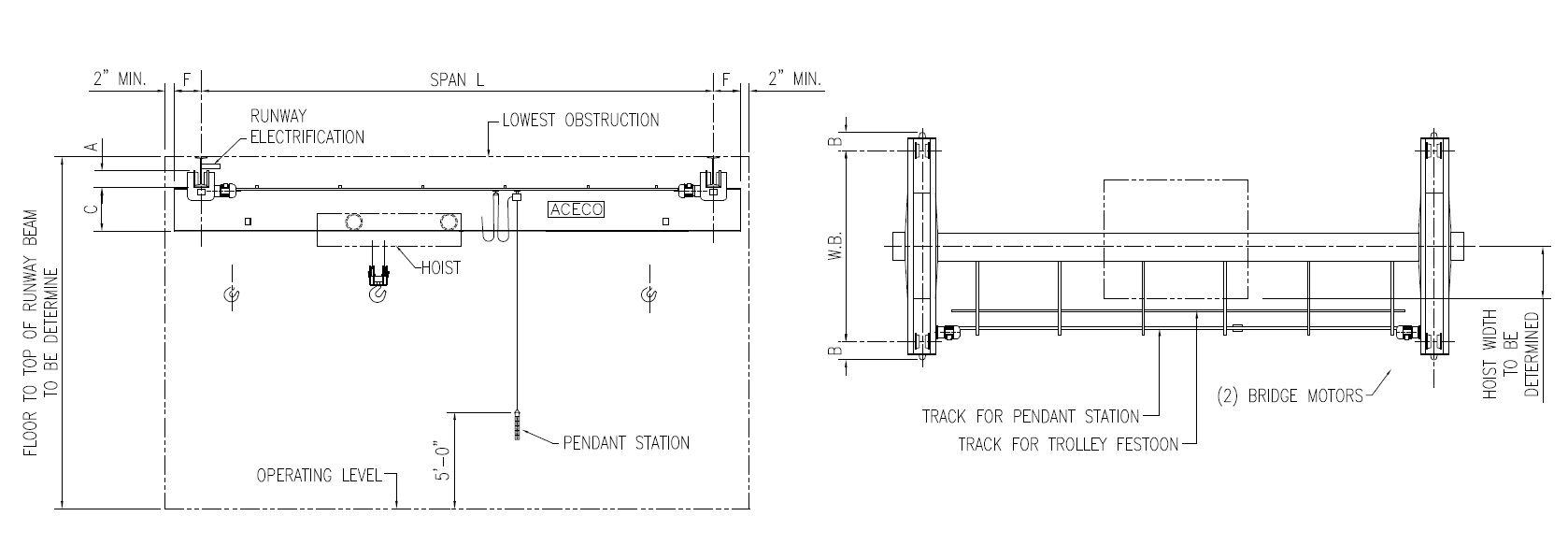 American Crane 75 Ton Under Running Single Girder Cranes With Schematic Cad Image Ursg 204181402