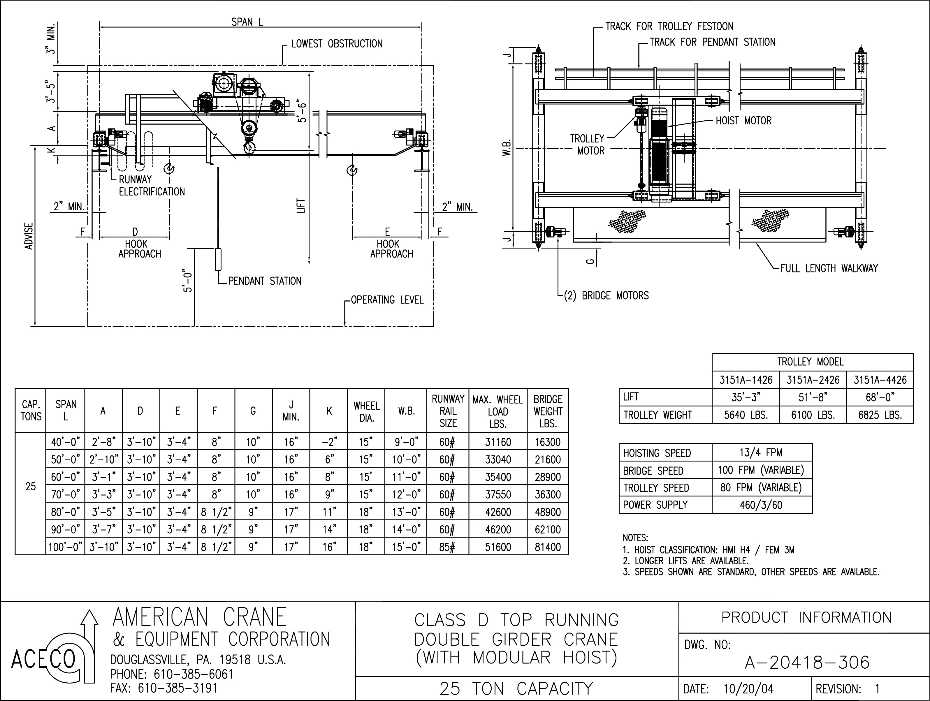Product Code 2568.0TRW4, Top Running Double Girder Crane - and ...